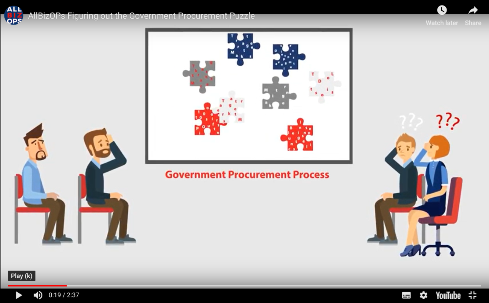 Video - Figuring out the Government procurement process